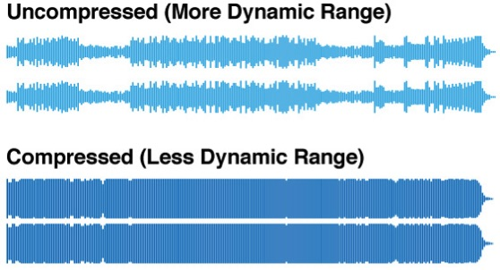 5 Mixing Tips and Tricks: How to Make Your Music Sound Good