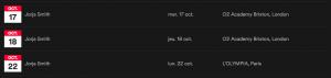 Faire apparaitre vos dates de concert sur Sportify avec Spotify for Artists