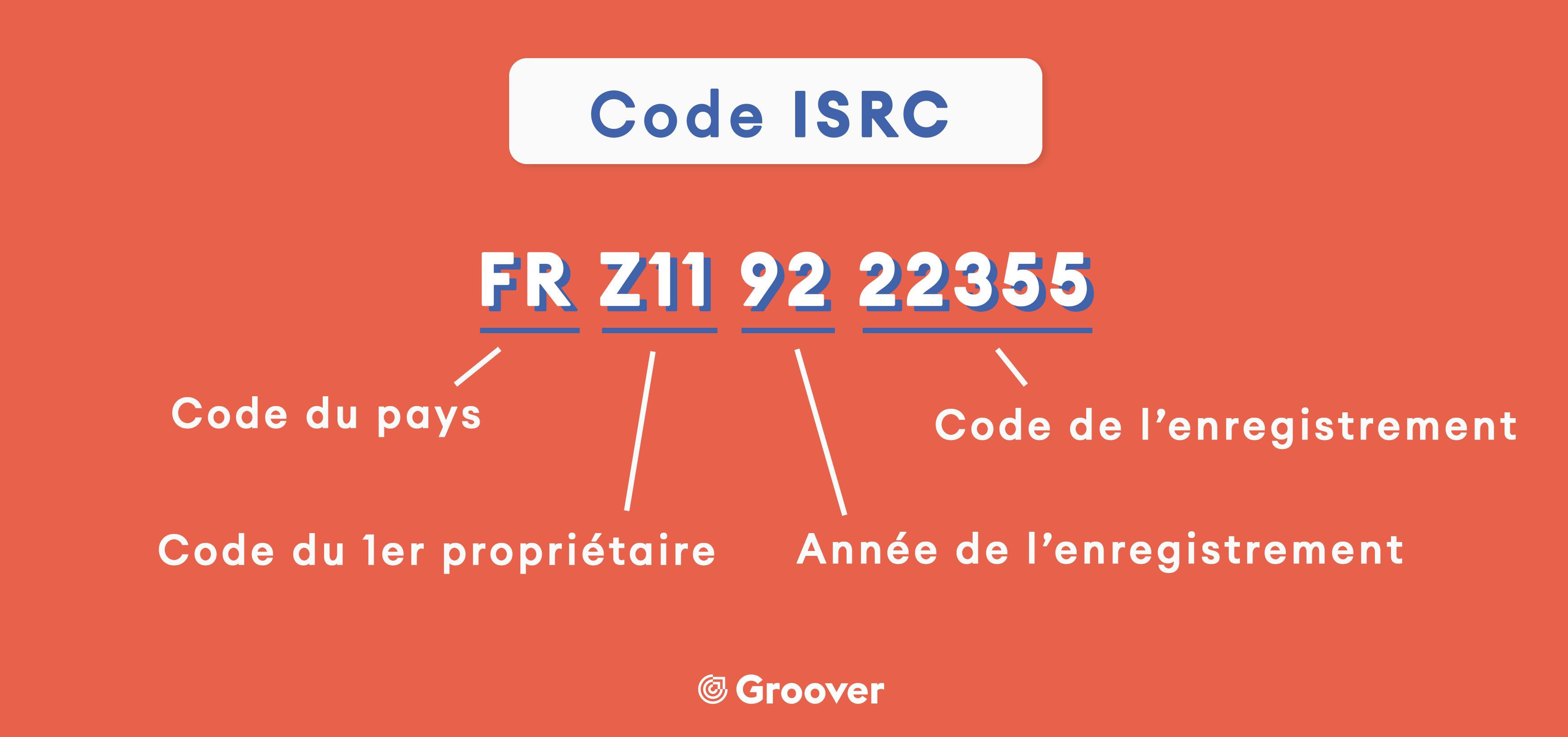 code ISRC c'est quoi ?