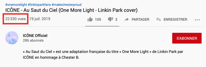 + 20k vues sur Youtube