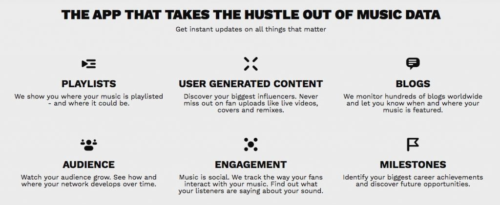 ForTunes - THE APP THAT TAKES THE HUSTLE OUT OF MUSIC DATA