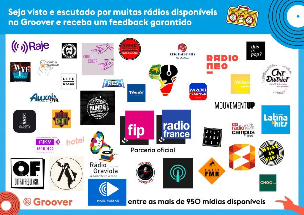 Como passar na Rádio Mais Faixas, Radio Color, Boteco Indie, Mundo Independente, Supersônica, Outra Frequéncia, ABRTA, Rádio Latina Hits Brasil