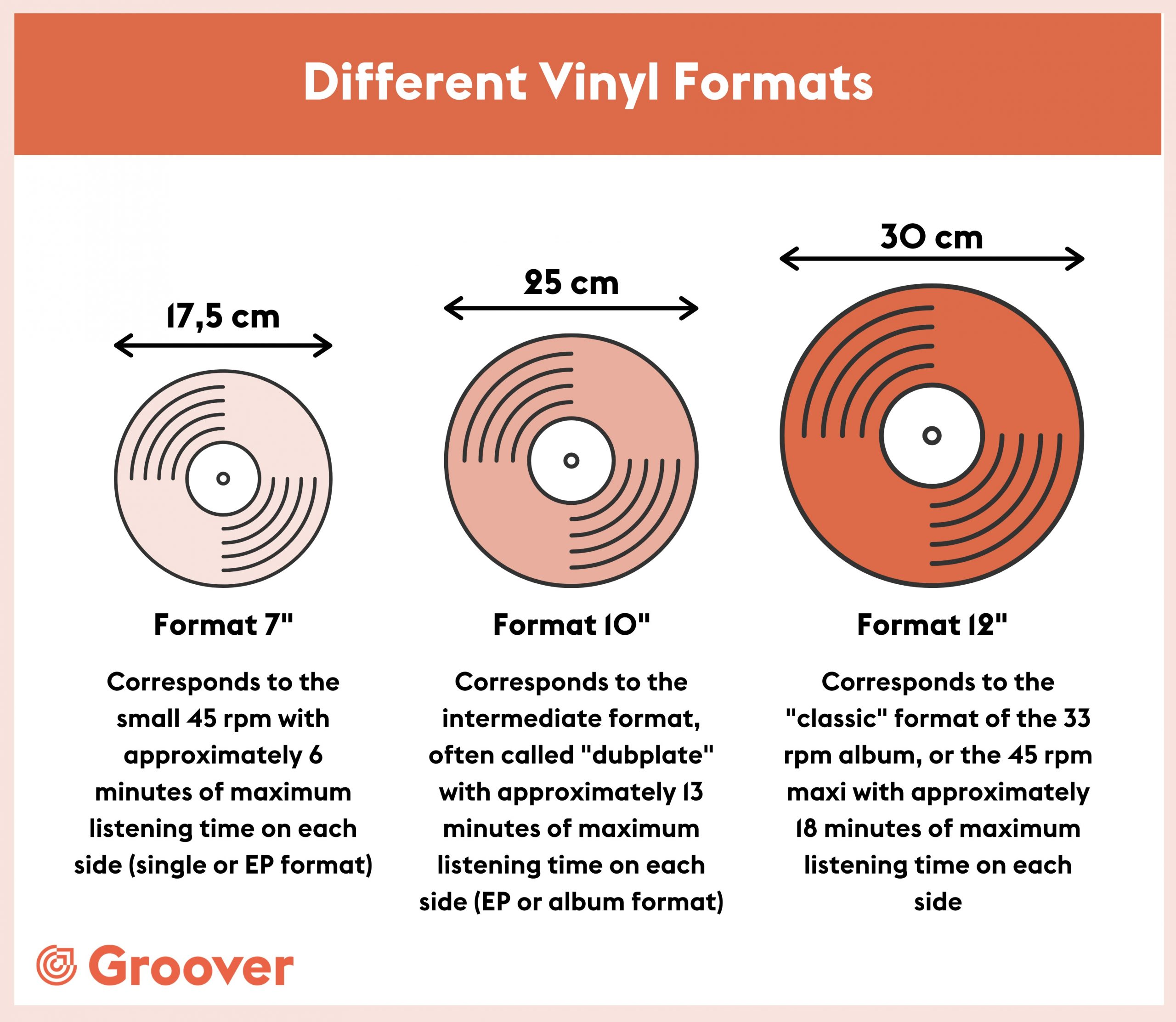 5 essential tips to press your vinyl records efficiently and affordably
