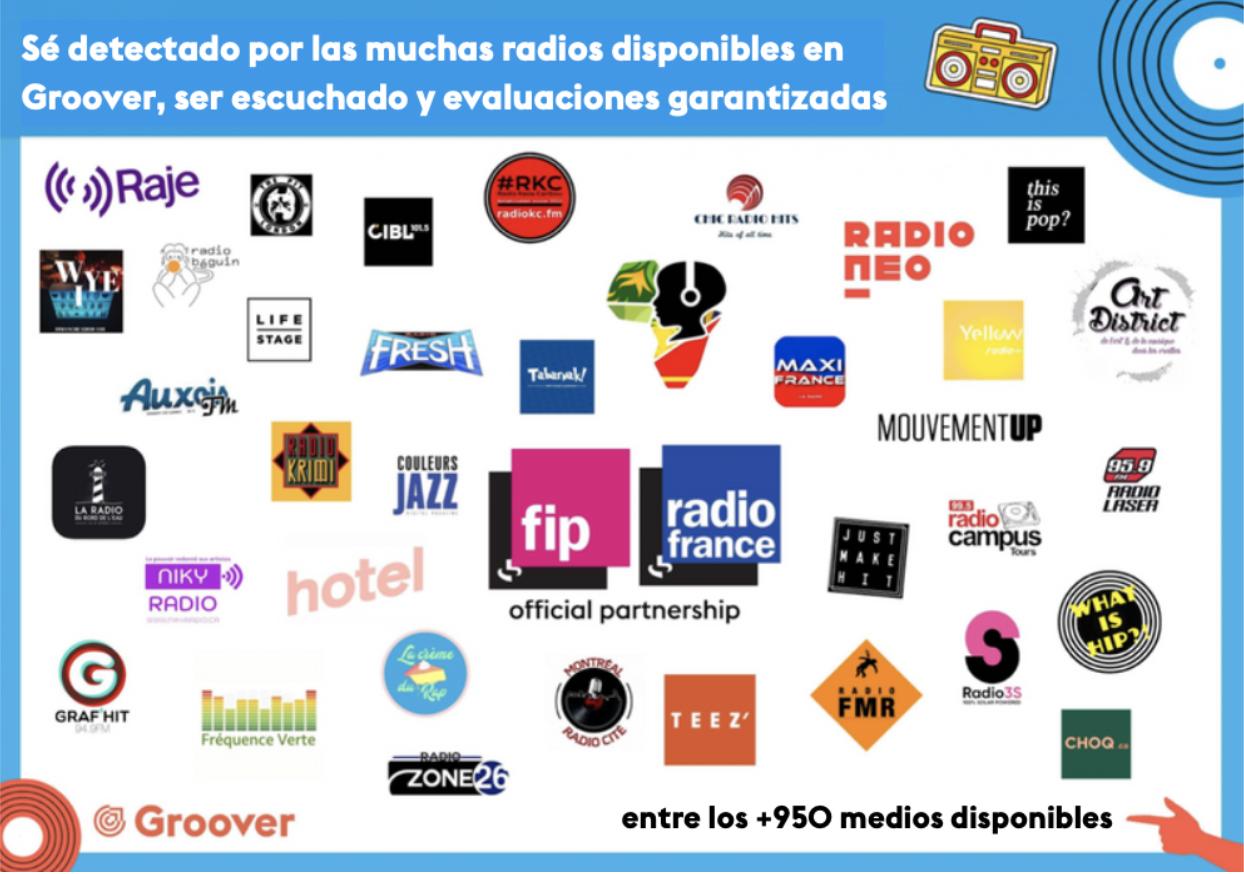Algunos de los 950+ medios disponibles en Groover