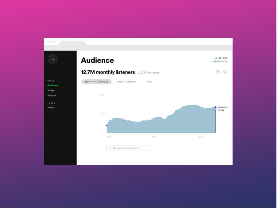 Analiza tu audiencia con Spotify for Artists © Spotify