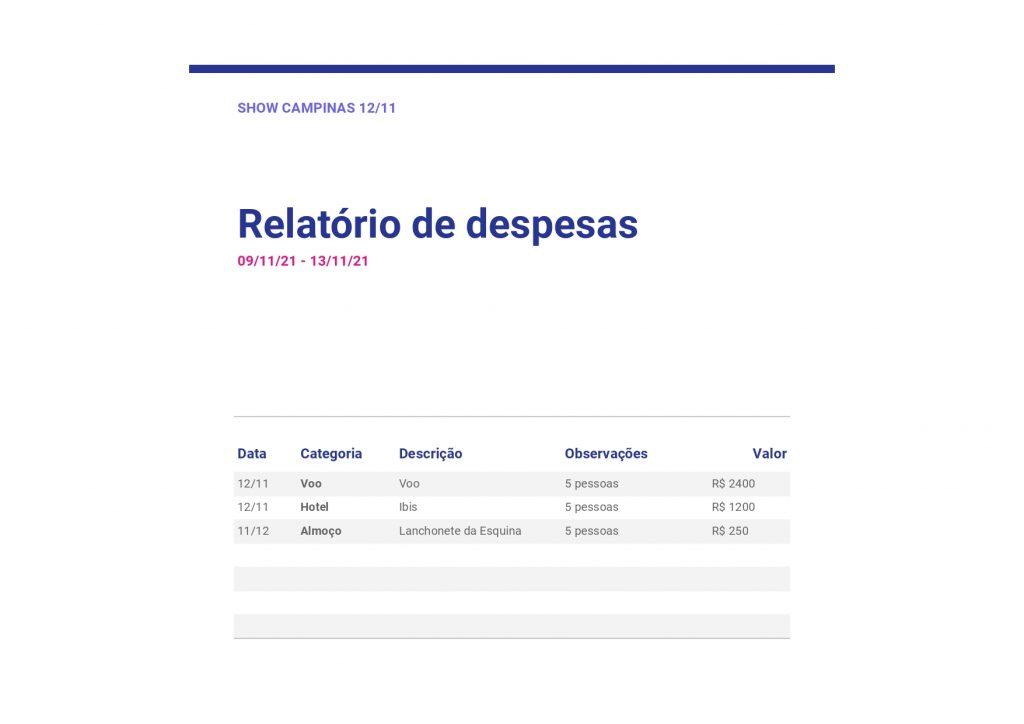 Relatório de despesas - Show em Campinas